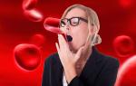 Различные степени тяжести анемии