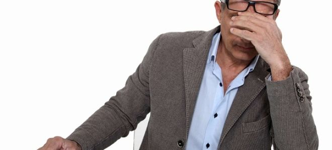 Диагностика ангиодистонии