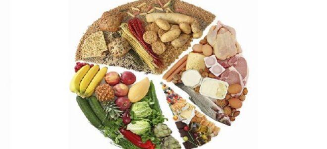 Какой должна быть диета при атеросклерозе