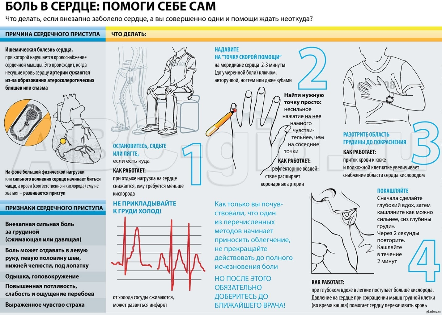 Действия при болезни сердца