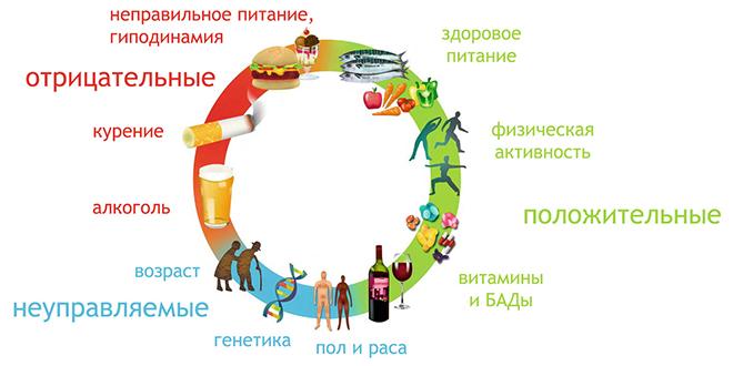 zdorovyiy-obraz