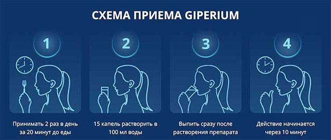Гипериум схема приема