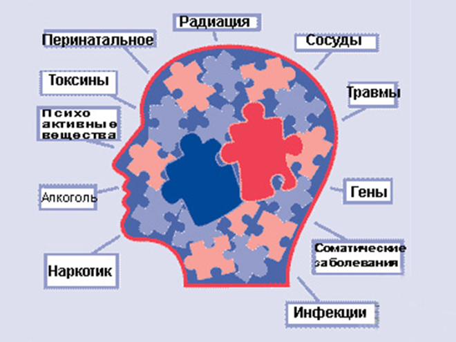 Энцефалопатия головного мозга классификация