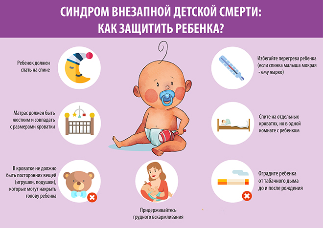 Профилактика внезапной смерти младенца